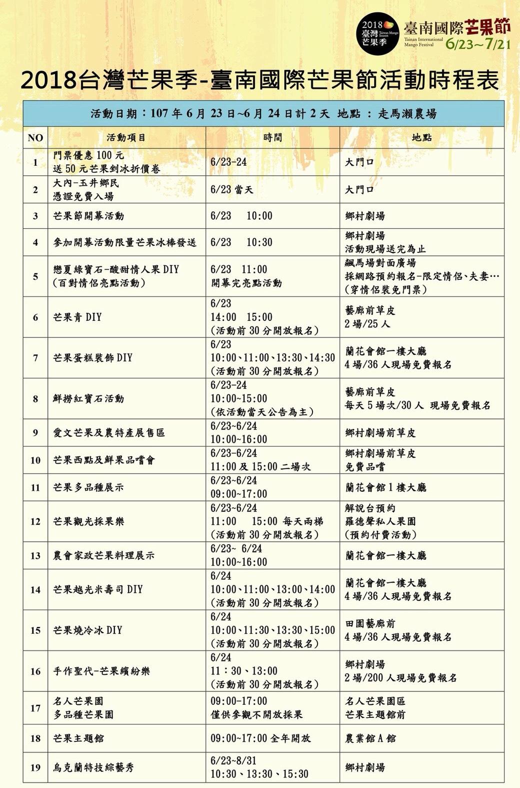 2018臺南國際芒果節-時程表.jpg
